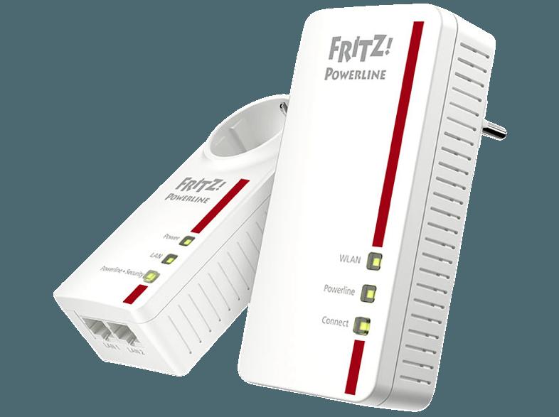 Fritz Powerline Tool